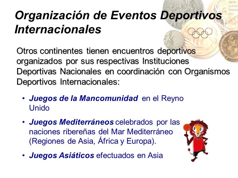 Organización de Eventos Deportivos Internacionales