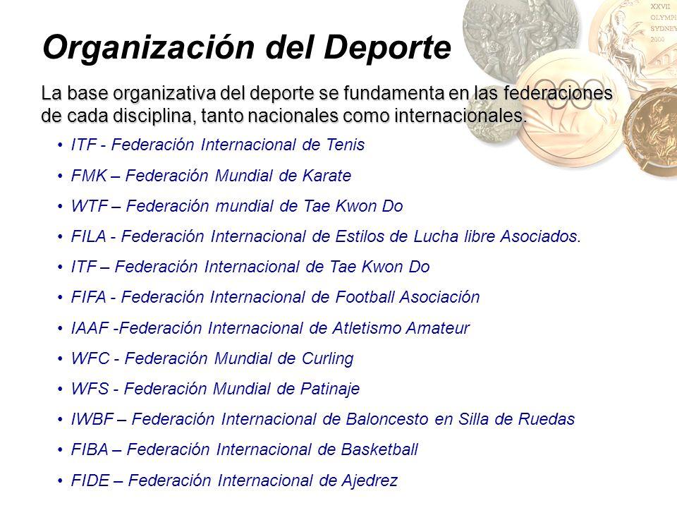 Organización del Deporte