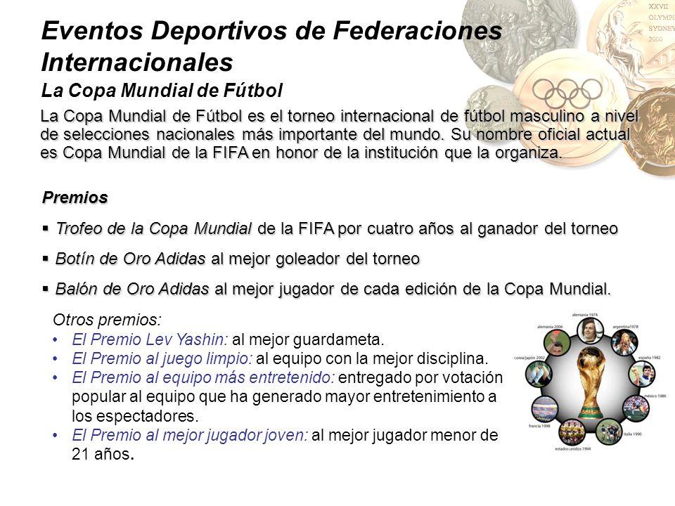 Eventos Deportivos de Federaciones Internacionales