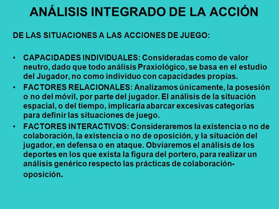 ANÁLISIS INTEGRADO DE LA ACCIÓN