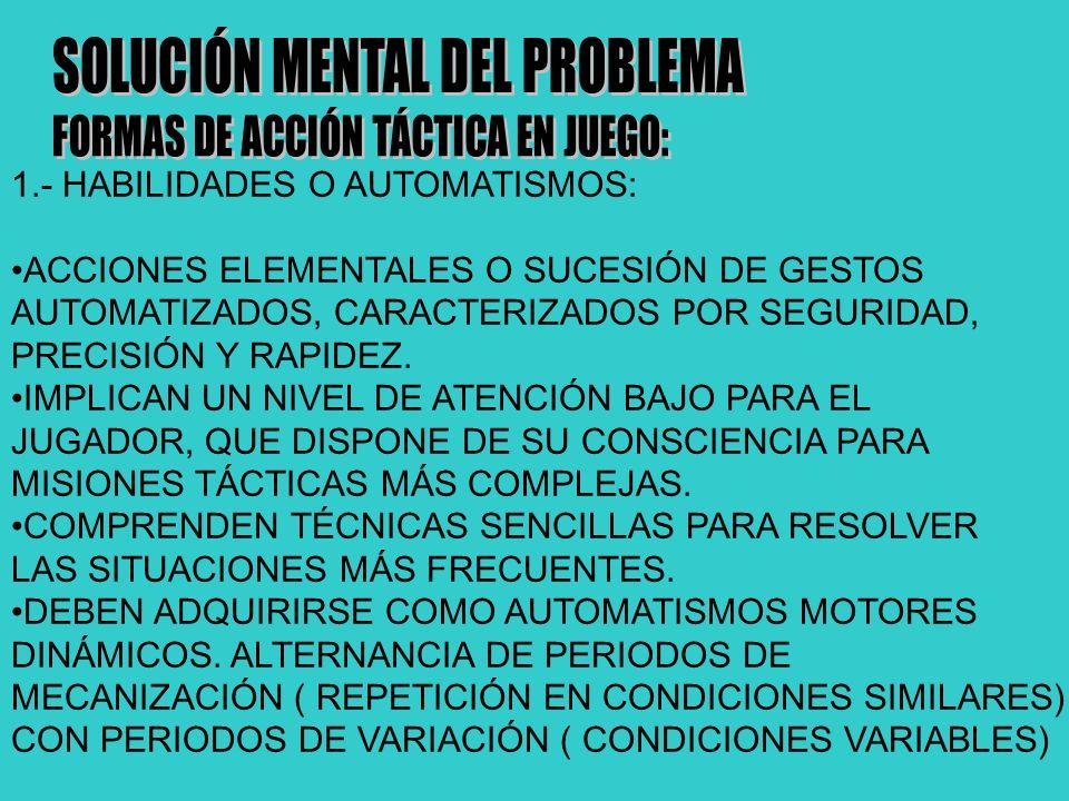 SOLUCIÓN MENTAL DEL PROBLEMA