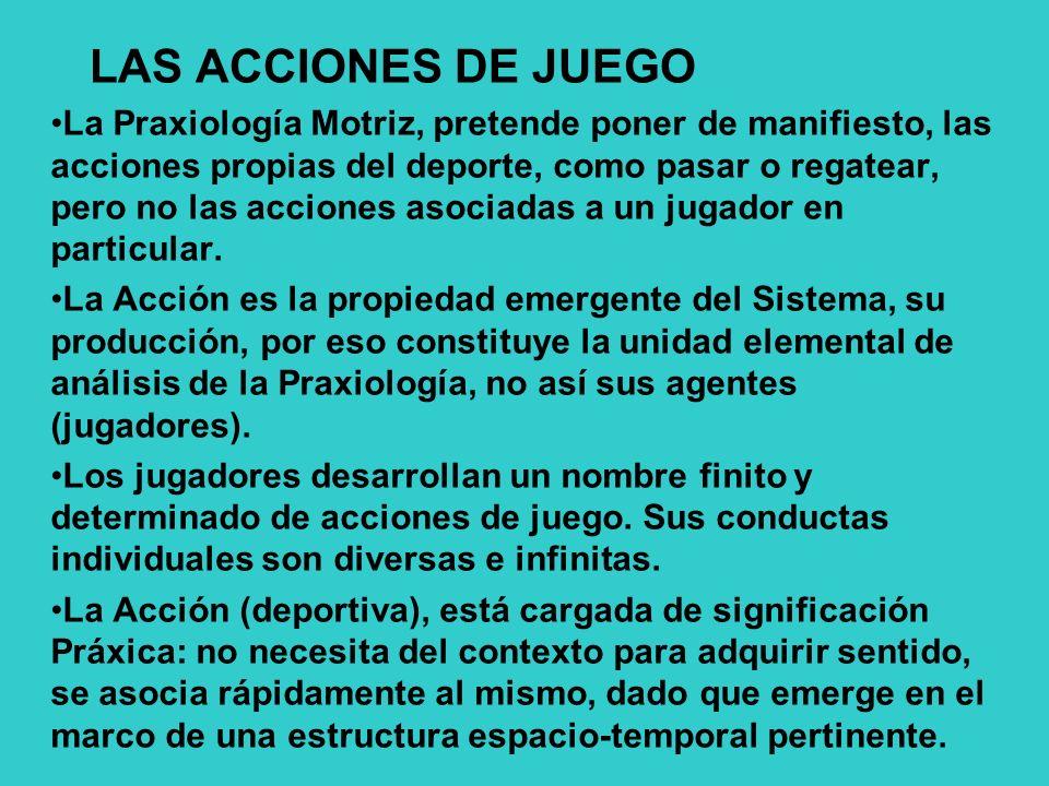 LAS ACCIONES DE JUEGO