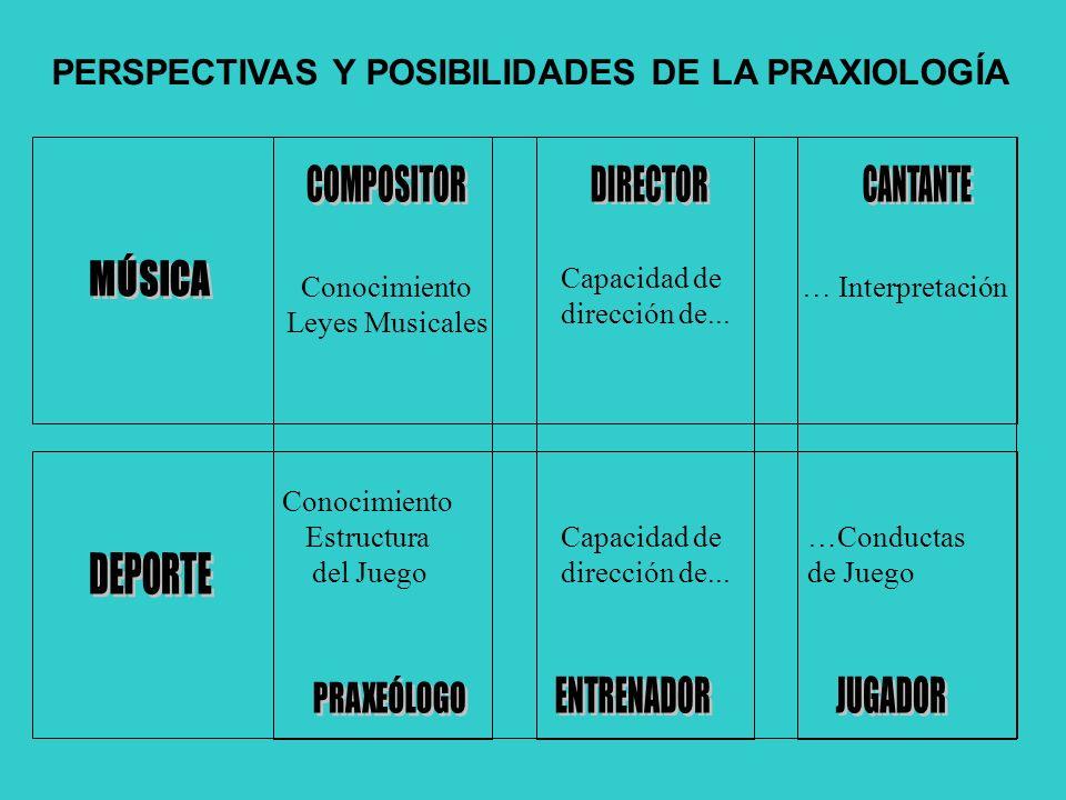 PERSPECTIVAS Y POSIBILIDADES DE LA PRAXIOLOGÍA