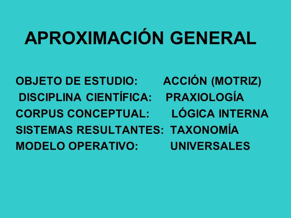 APROXIMACIÓN GENERAL OBJETO DE ESTUDIO: ACCIÓN (MOTRIZ)