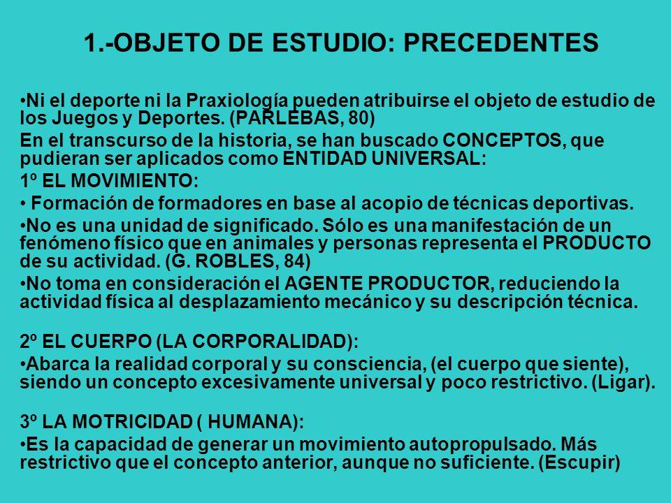 1.-OBJETO DE ESTUDIO: PRECEDENTES