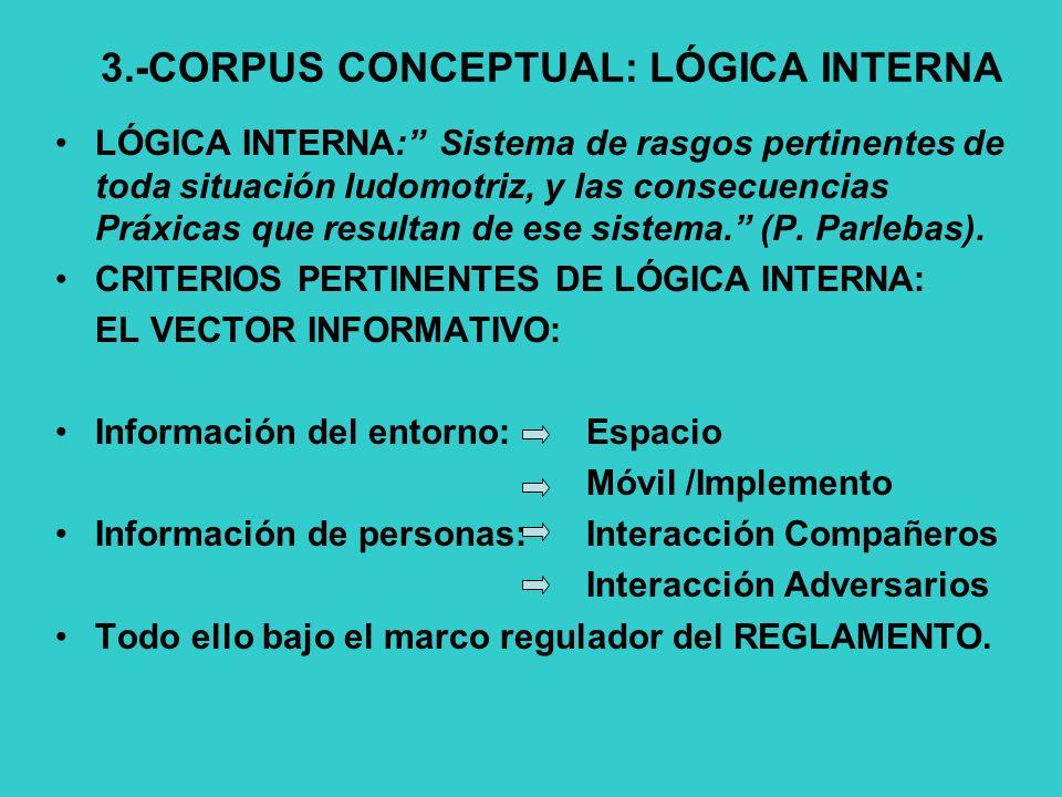3.-CORPUS CONCEPTUAL: LÓGICA INTERNA