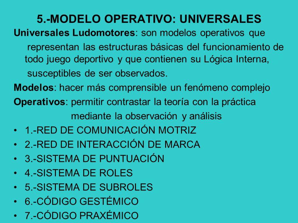 5.-MODELO OPERATIVO: UNIVERSALES