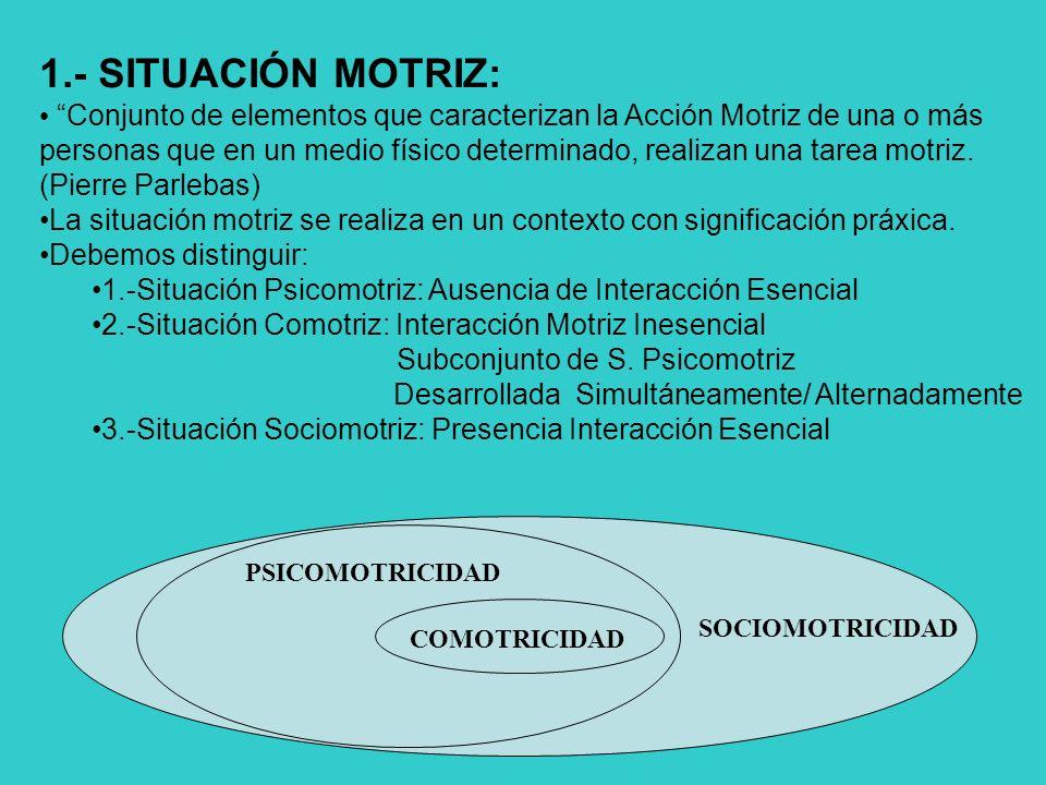 1.- SITUACIÓN MOTRIZ: