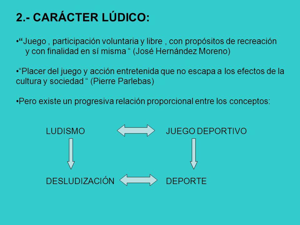 2.- CARÁCTER LÚDICO: Juego , participación voluntaria y libre , con propósitos de recreación. y con finalidad en sí misma (José Hernández Moreno)