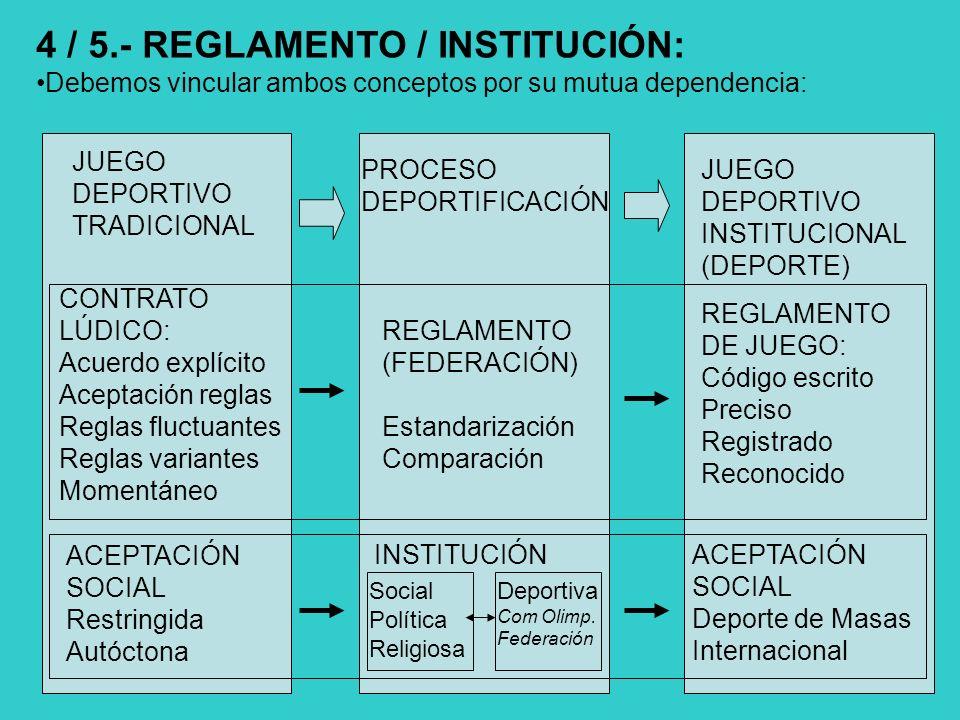 4 / 5.- REGLAMENTO / INSTITUCIÓN: