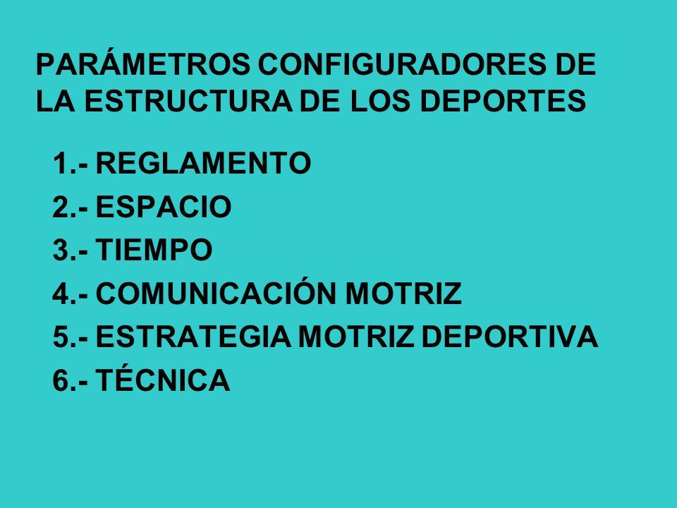 PARÁMETROS CONFIGURADORES DE LA ESTRUCTURA DE LOS DEPORTES