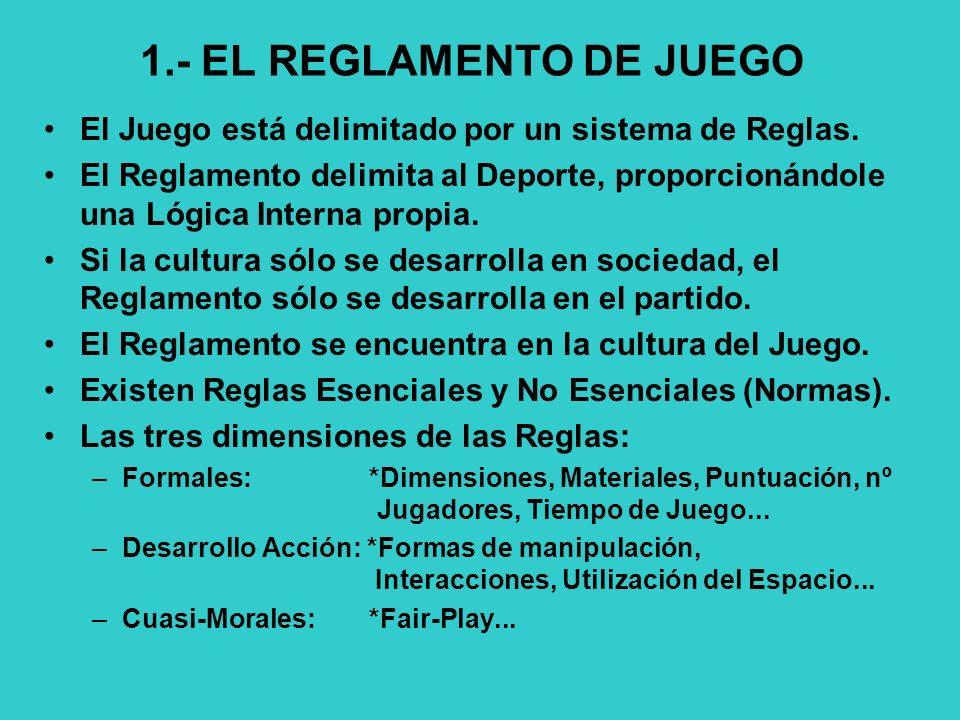 1.- EL REGLAMENTO DE JUEGO
