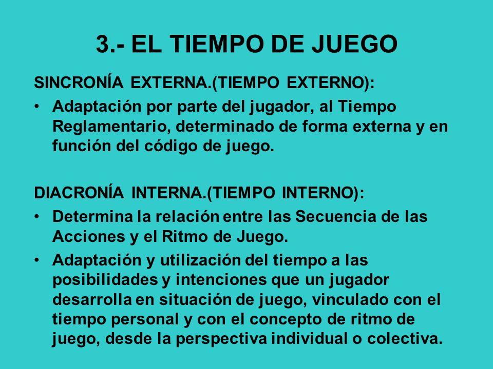 3.- EL TIEMPO DE JUEGO SINCRONÍA EXTERNA.(TIEMPO EXTERNO):