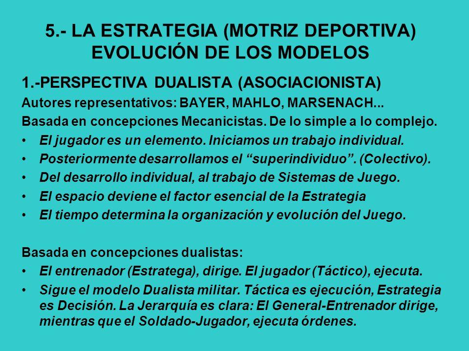 5.- LA ESTRATEGIA (MOTRIZ DEPORTIVA) EVOLUCIÓN DE LOS MODELOS