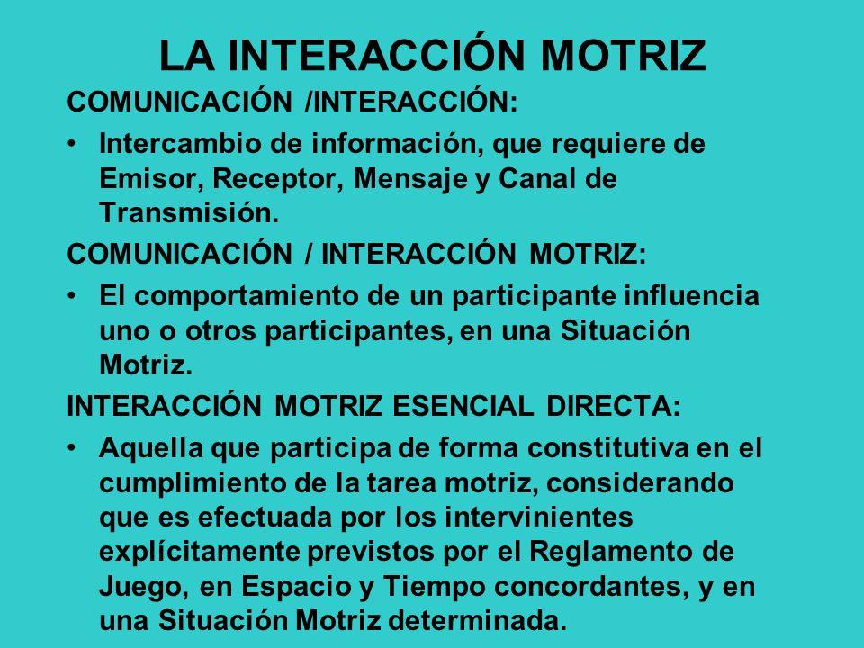 LA INTERACCIÓN MOTRIZ COMUNICACIÓN /INTERACCIÓN:
