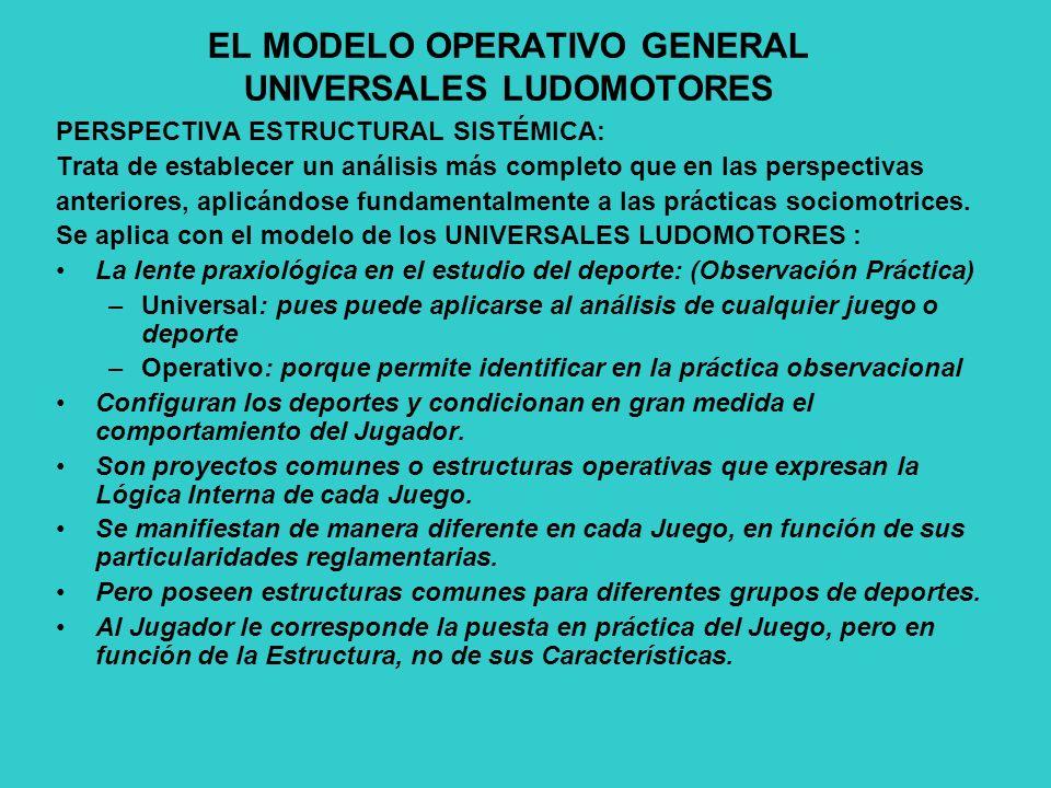 EL MODELO OPERATIVO GENERAL UNIVERSALES LUDOMOTORES