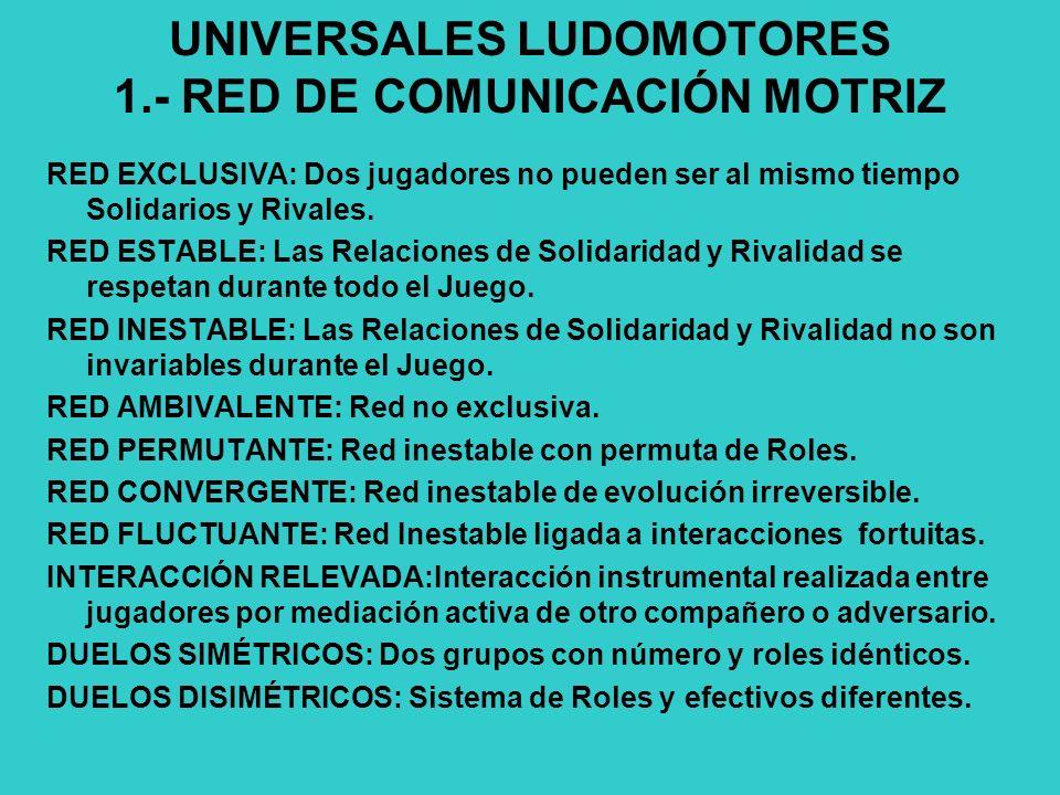 UNIVERSALES LUDOMOTORES 1.- RED DE COMUNICACIÓN MOTRIZ