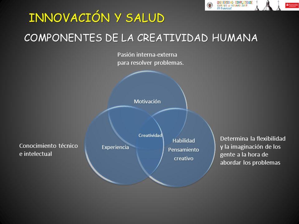 INNOVACIÓN Y SALUD COMPONENTES DE LA CREATIVIDAD HUMANA