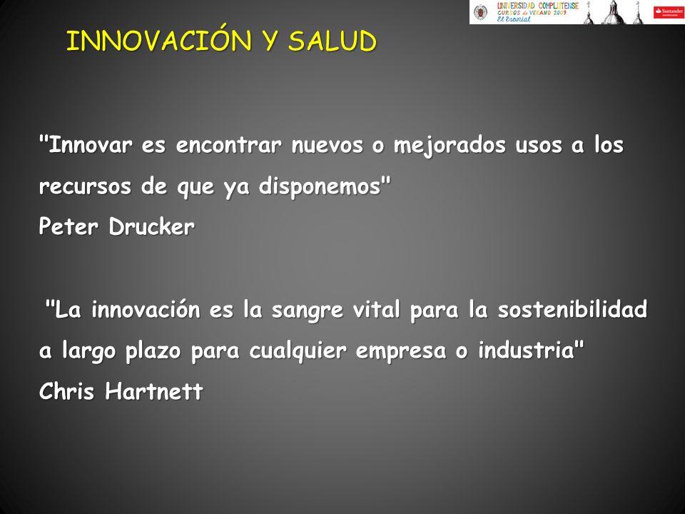 INNOVACIÓN Y SALUD Innovar es encontrar nuevos o mejorados usos a los recursos de que ya disponemos Peter Drucker.