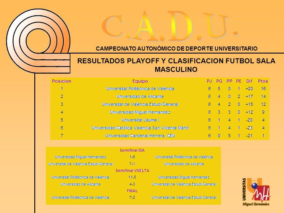 RESULTADOS PLAYOFF Y CLASIFICACION FUTBOL SALA MASCULINO
