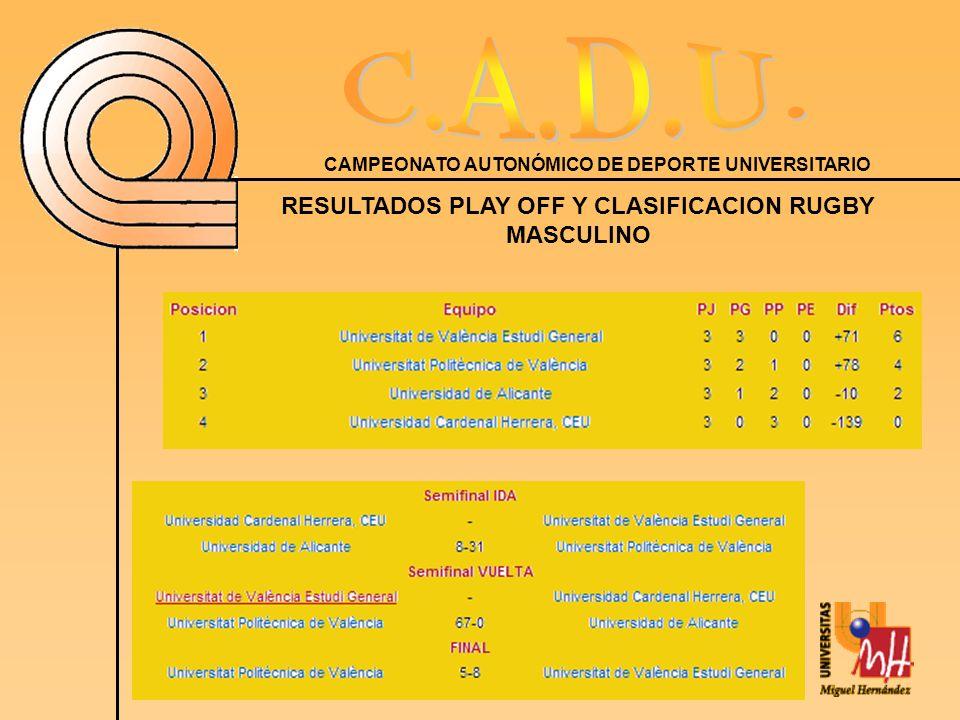 RESULTADOS PLAY OFF Y CLASIFICACION RUGBY MASCULINO