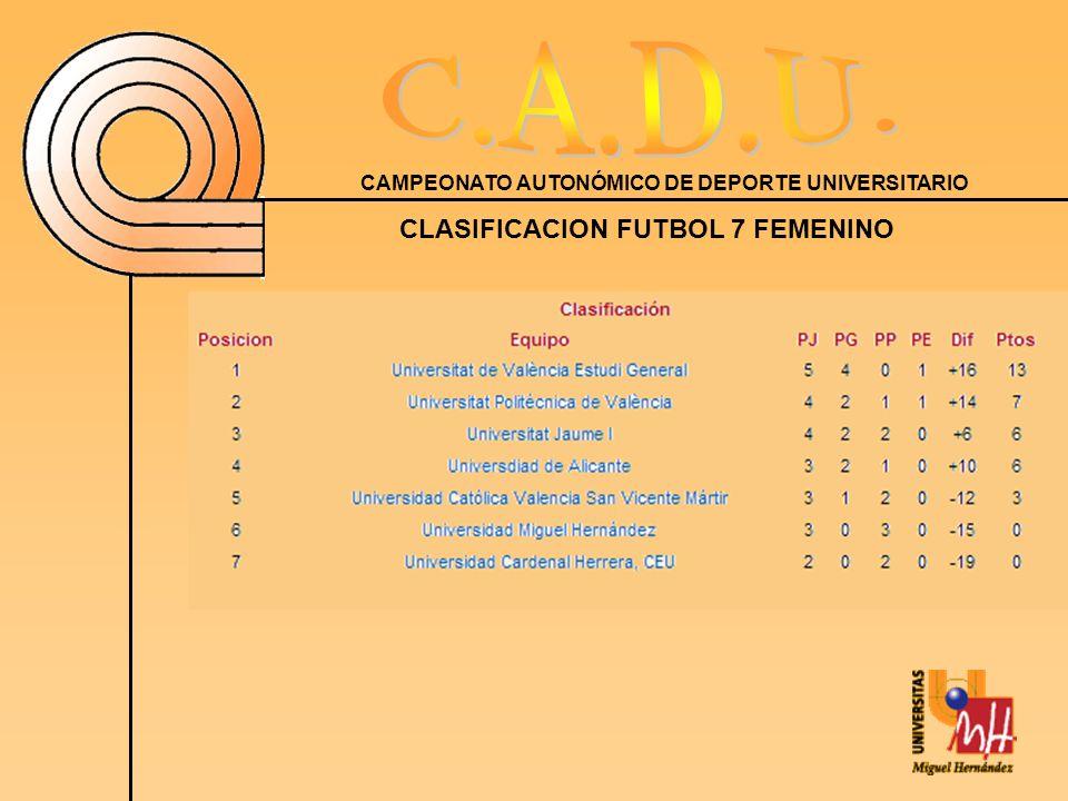 CLASIFICACION FUTBOL 7 FEMENINO