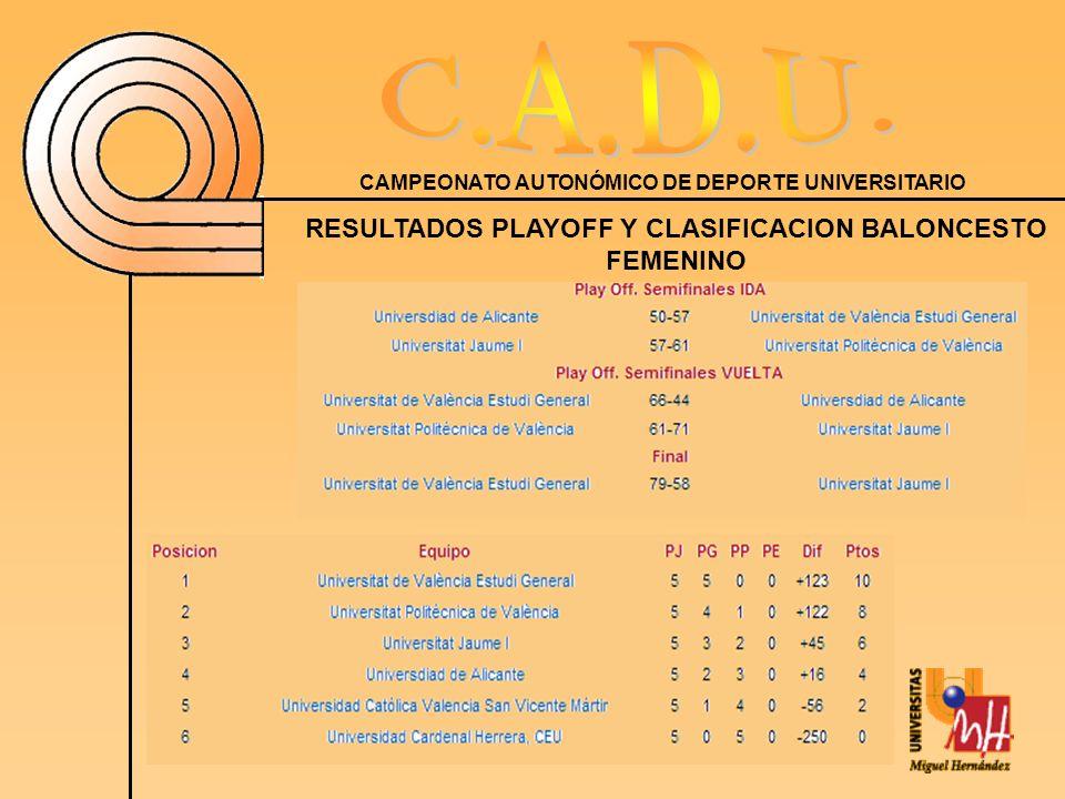 RESULTADOS PLAYOFF Y CLASIFICACION BALONCESTO FEMENINO