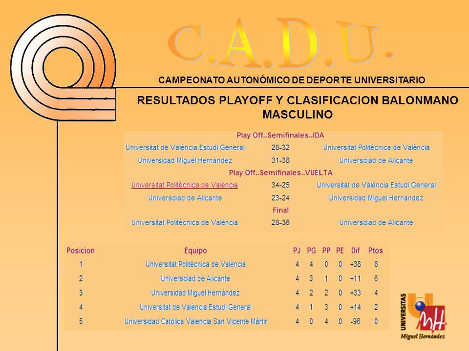 RESULTADOS PLAYOFF Y CLASIFICACION BALONMANO MASCULINO