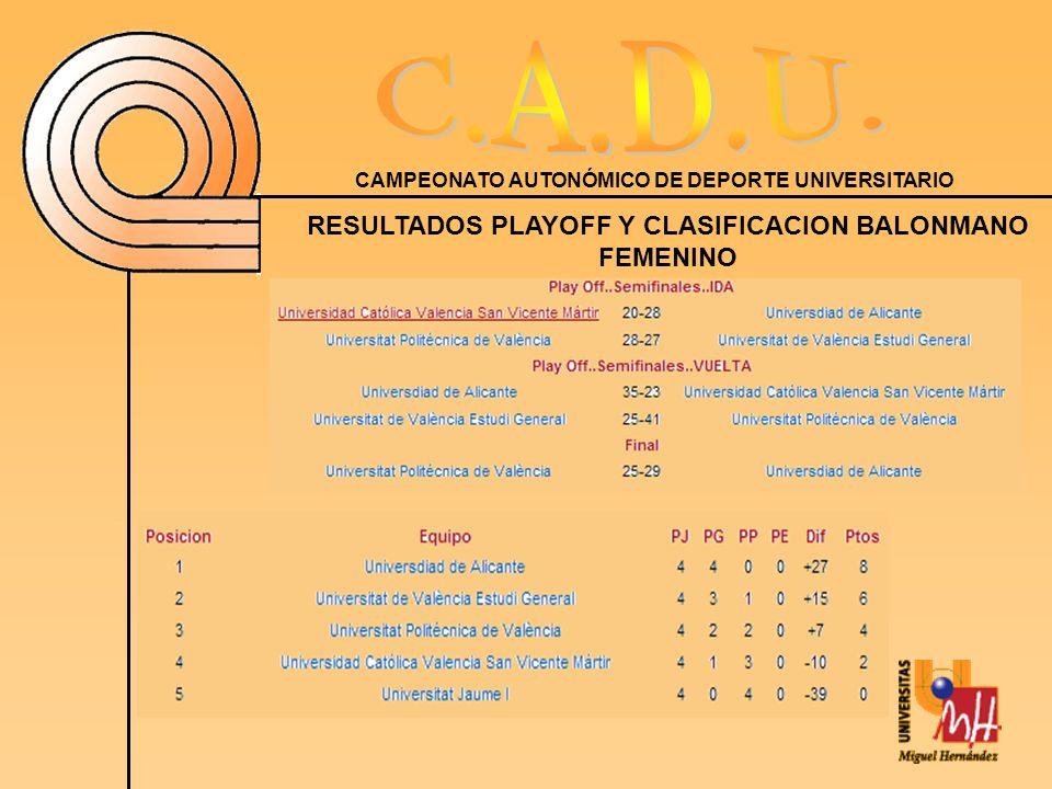 RESULTADOS PLAYOFF Y CLASIFICACION BALONMANO FEMENINO