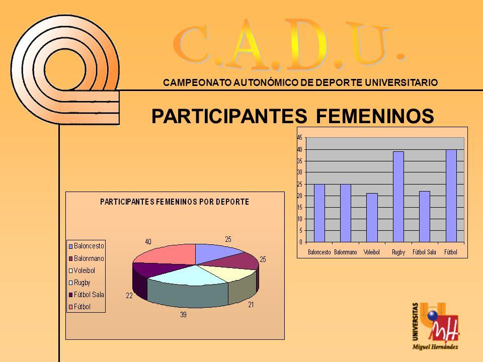 PARTICIPANTES FEMENINOS