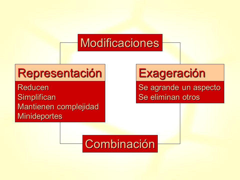 Modificaciones Representación Exageración Combinación Reducen