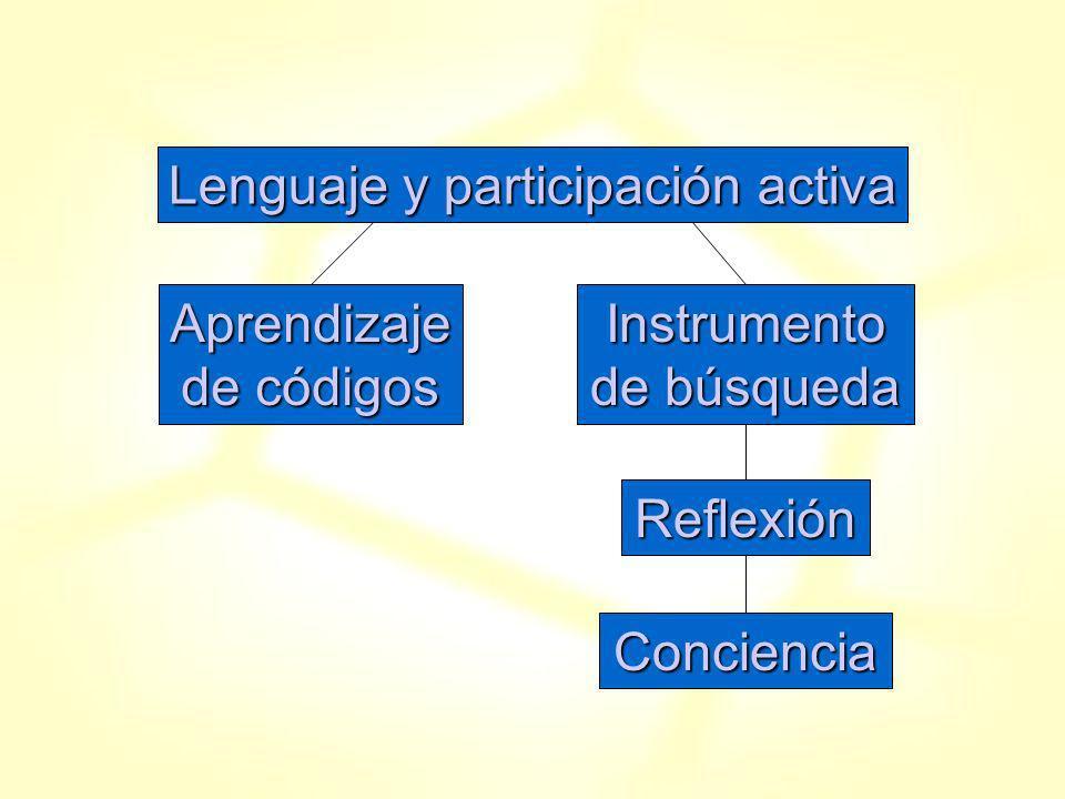Lenguaje y participación activa