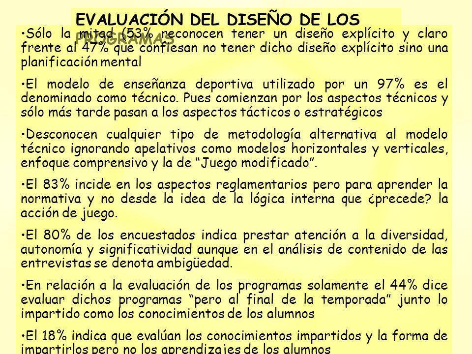 EVALUACIÓN DEL DISEÑO DE LOS PROGRAMAS