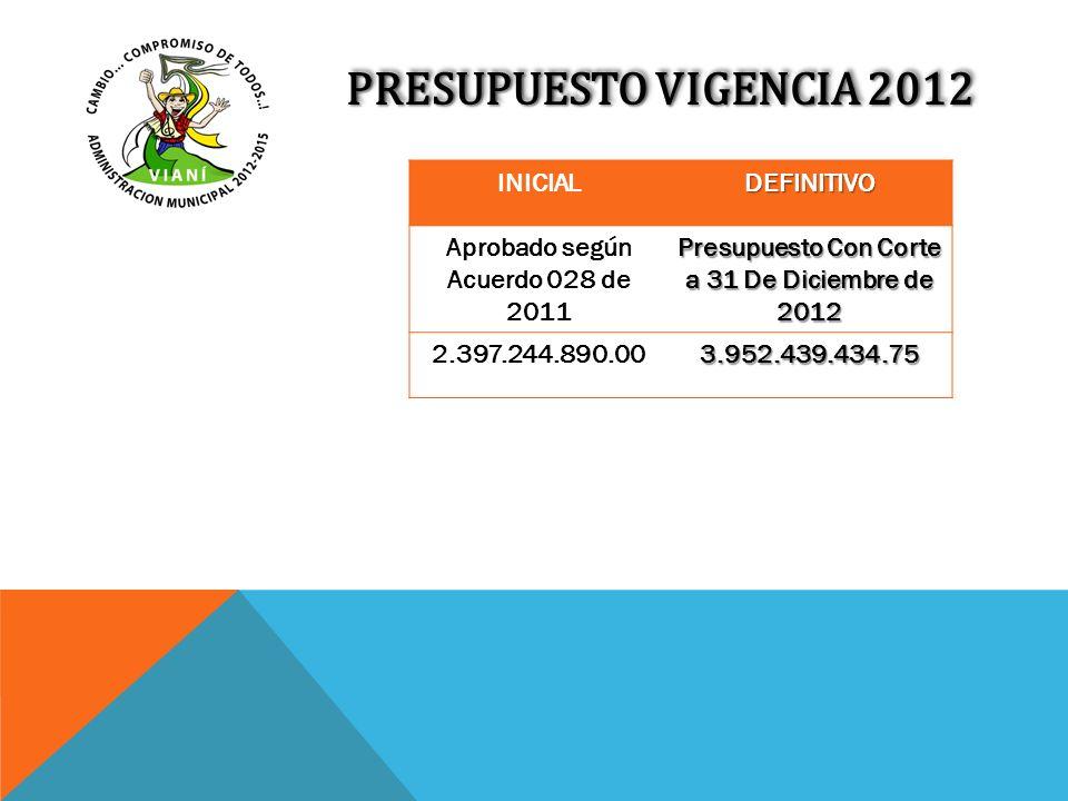 PRESUPUESTO VIGENCIA 2012 INICIAL DEFINITIVO