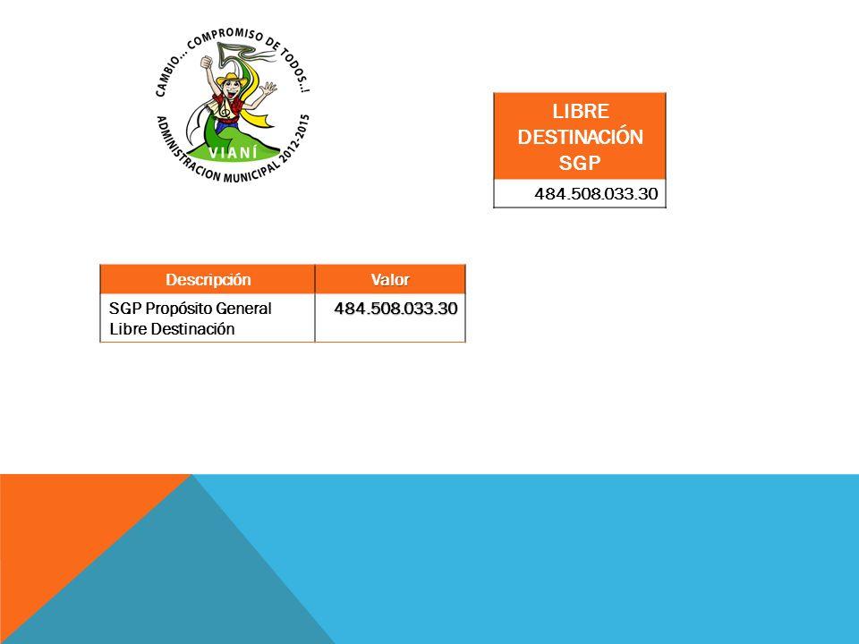 LIBRE DESTINACIÓN SGP 484.508.033.30 Descripción Valor