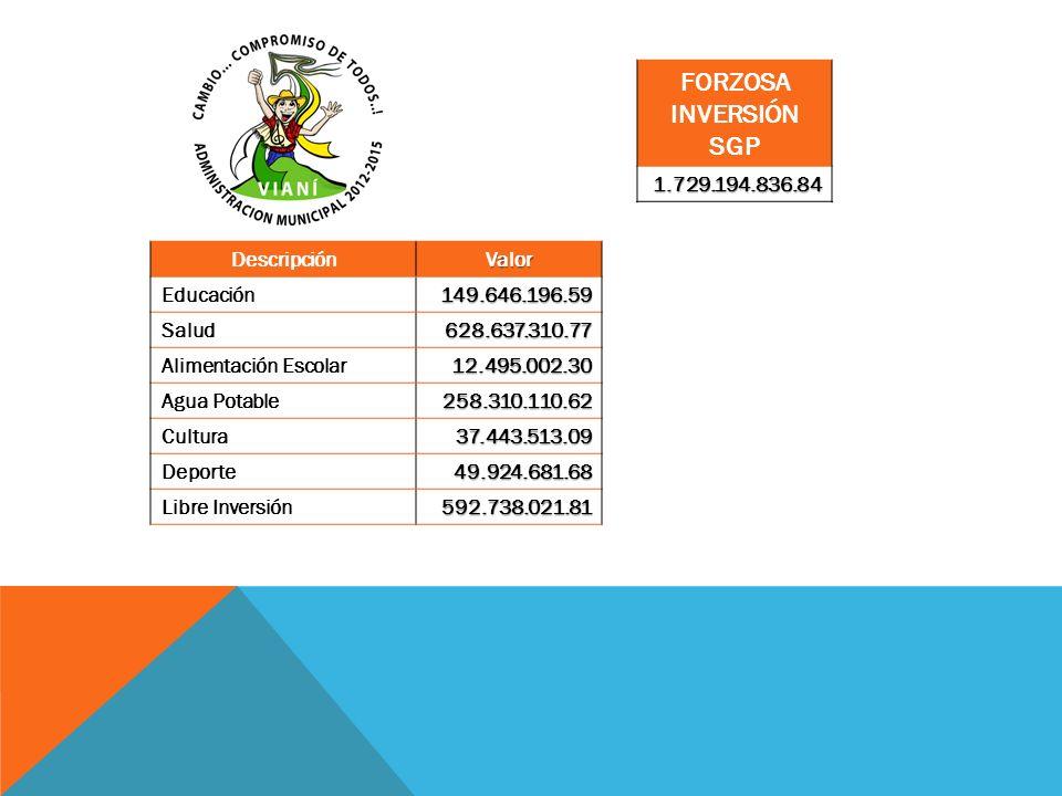 FORZOSA INVERSIÓN SGP 1.729.194.836.84 Descripción Valor Educación