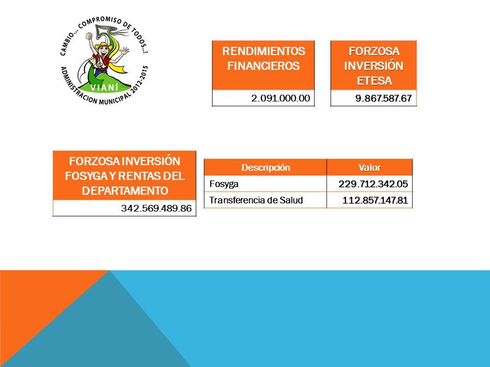 RENDIMIENTOS FINANCIEROS FORZOSA INVERSIÓN ETESA