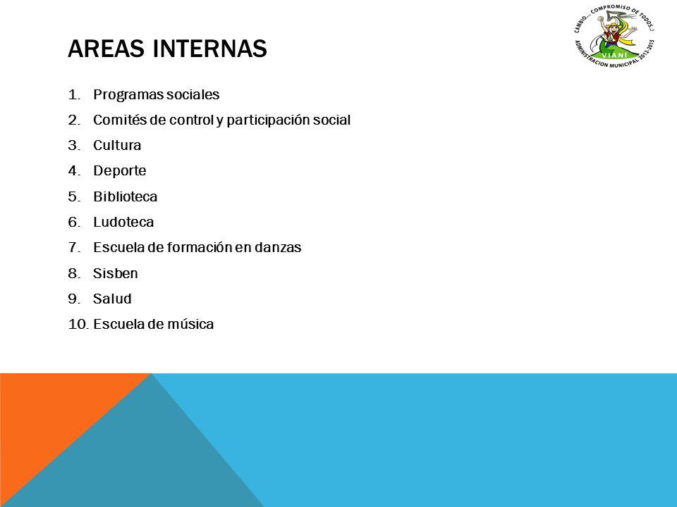 AREAS INTERNAS Programas sociales