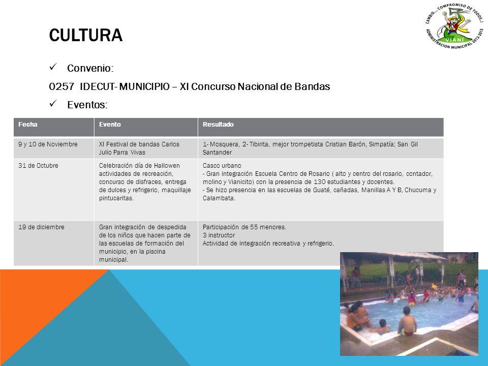 cultura Convenio: 0257 IDECUT- MUNICIPIO – XI Concurso Nacional de Bandas. Eventos: Fecha. Evento.