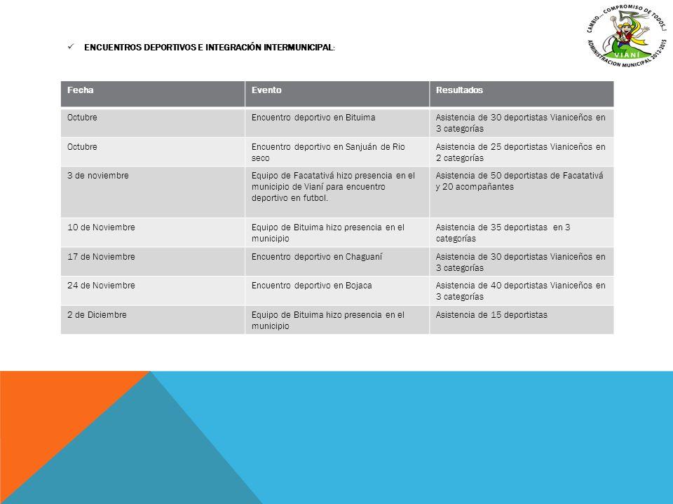Encuentros deportivos e integración intermunicipal: