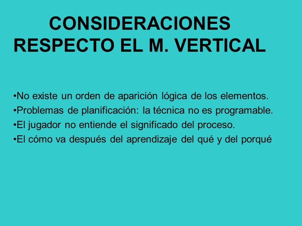 CONSIDERACIONES RESPECTO EL M. VERTICAL