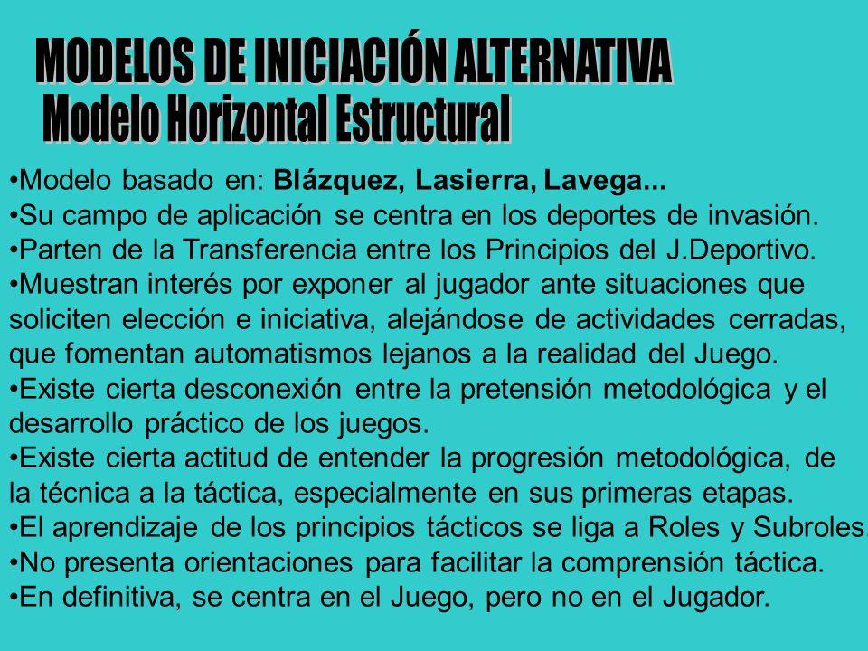 MODELOS DE INICIACIÓN ALTERNATIVA