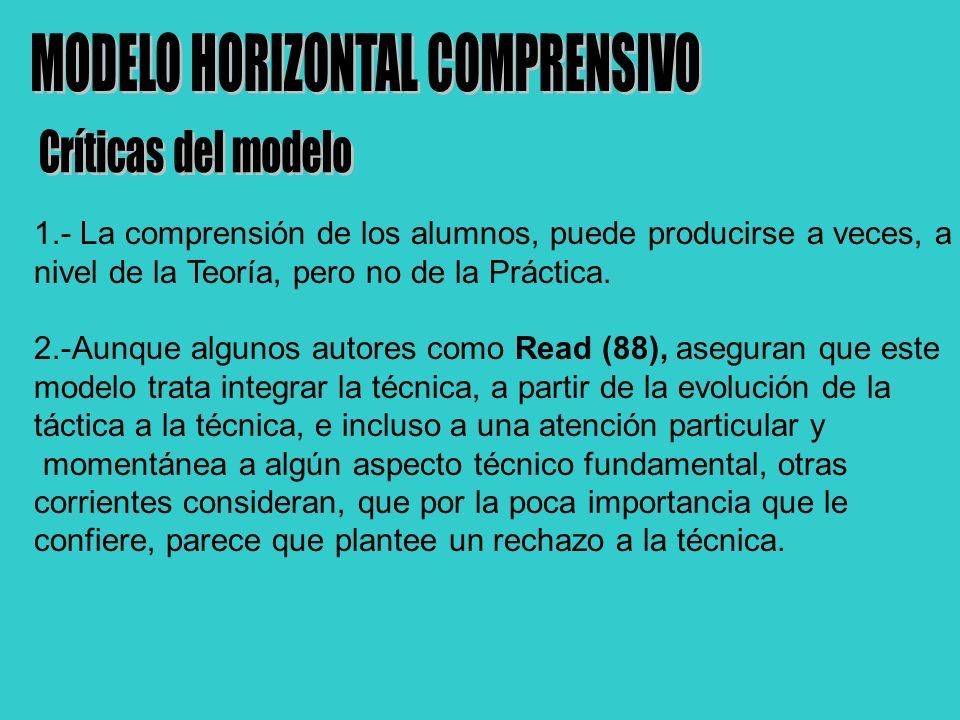 MODELO HORIZONTAL COMPRENSIVO