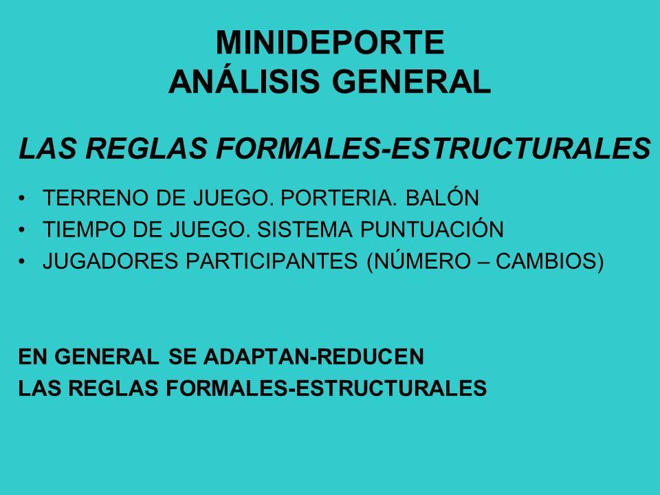 MINIDEPORTE ANÁLISIS GENERAL