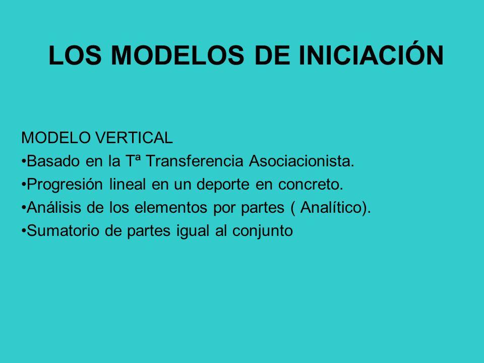 LOS MODELOS DE INICIACIÓN