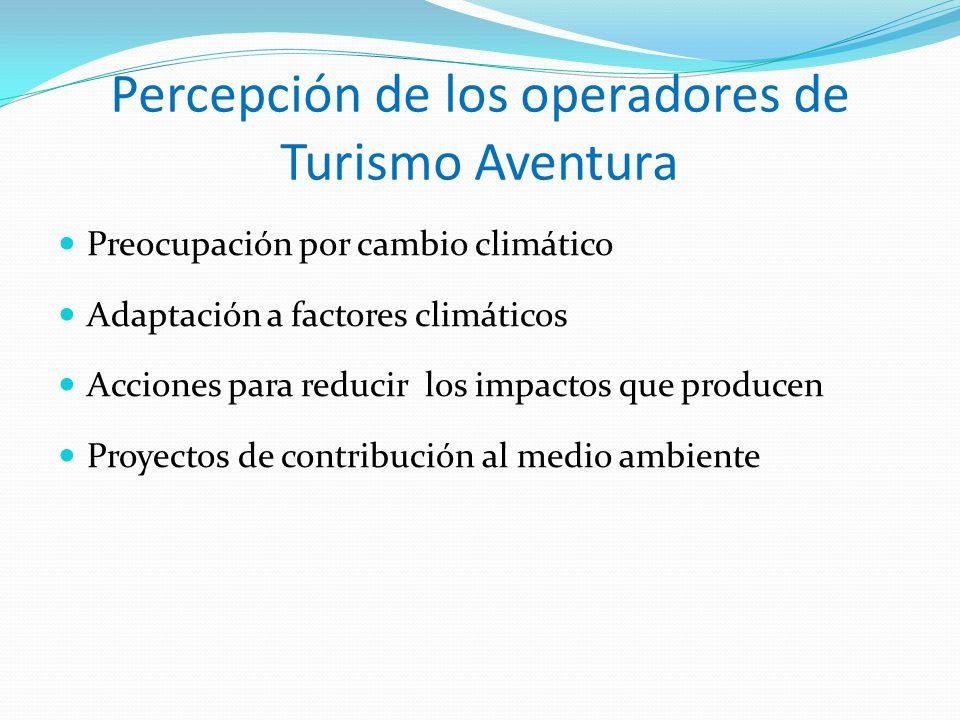 Percepción de los operadores de Turismo Aventura