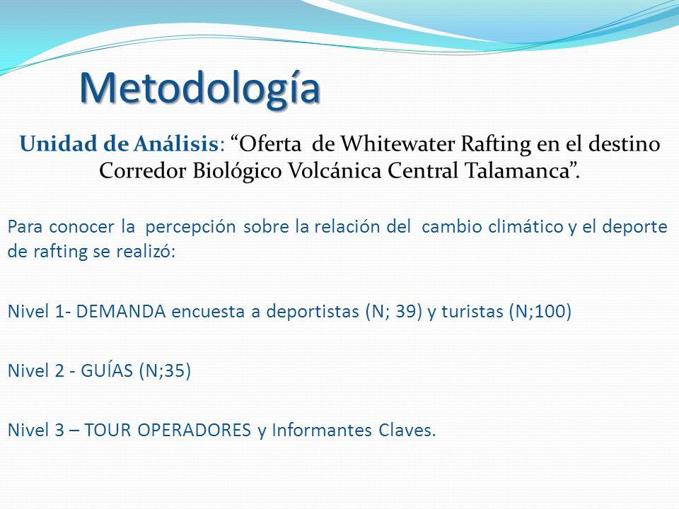 Metodología Unidad de Análisis: Oferta de Whitewater Rafting en el destino Corredor Biológico Volcánica Central Talamanca .