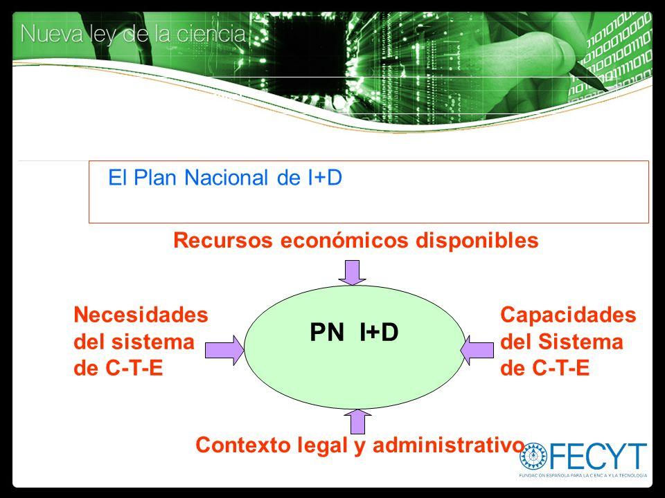 Concepto de Plan Nacional