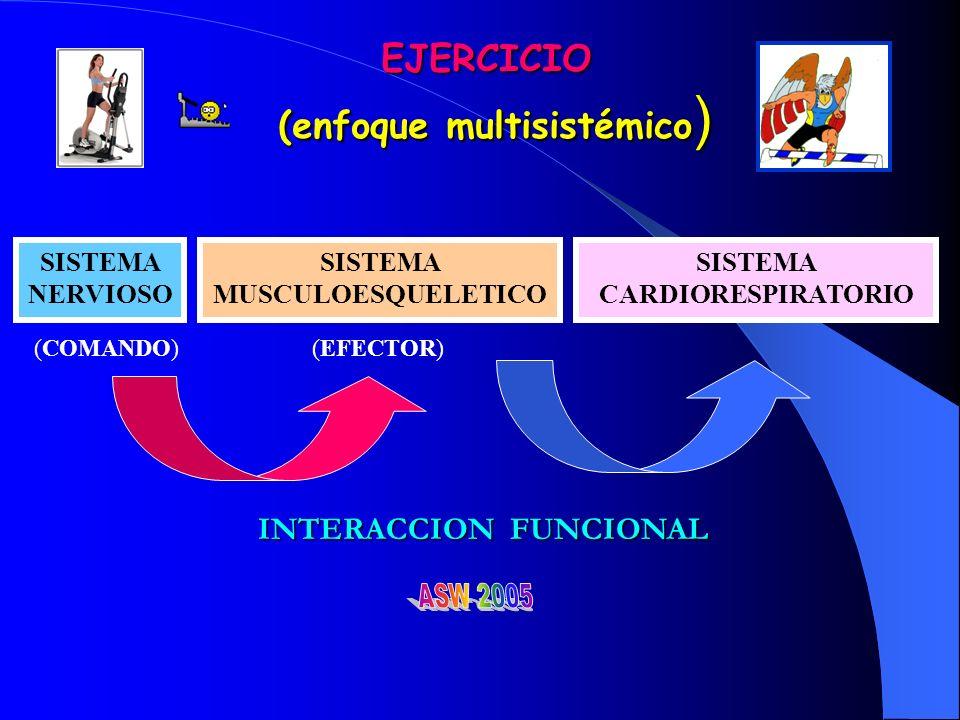 EJERCICIO (enfoque multisistémico)