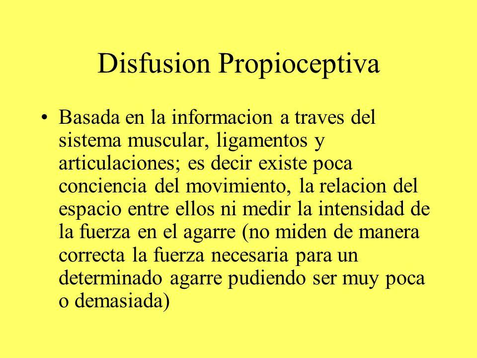 Disfusion Propioceptiva